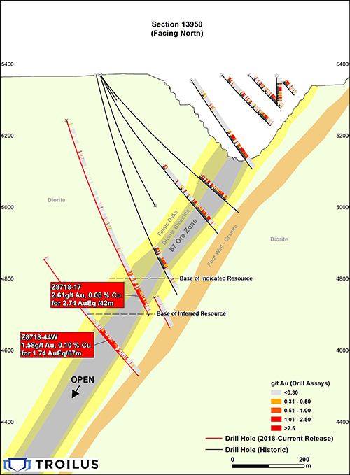 Cross Section showing drill results and typical geology of Z87 at Troilus Gold Project