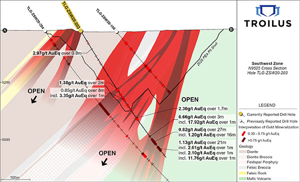 Section N9525; View of drill hole TLG-ZSW20-203